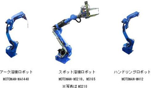産業用ロボットMOTOMAN新機種