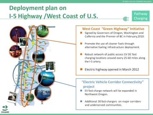 「I-5」でEV用急速充電器の普及拡大を目指すプロジェクト