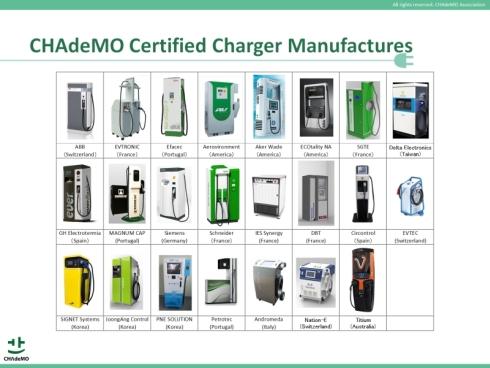 海外メーカーが販売しているチャデモ方式のEV用急速充電器