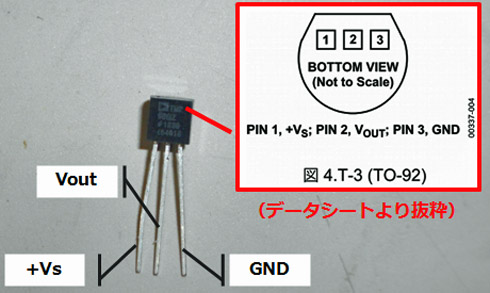 低電圧温度センサー