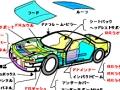 自動車構造部品へのCFRTPの適用例