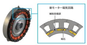 「i-DCD」のモーターの磁気回路