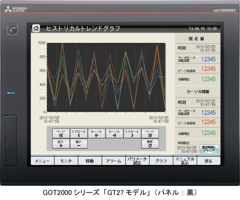 GOT2000シリーズ「GT27モデル」