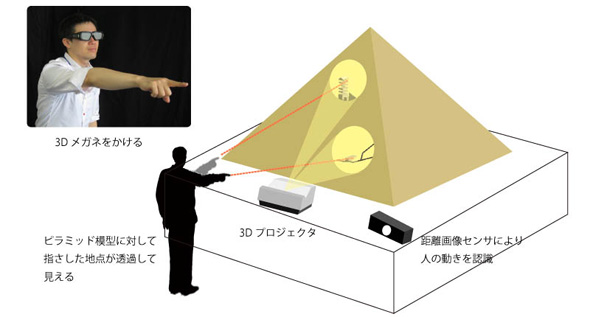 システム構造の模式図