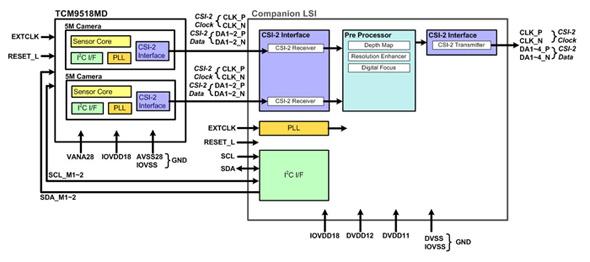 システムブロック図