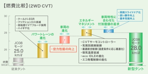 sp_131004daihatsu_06.jpg