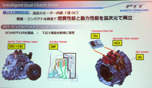 「i-DCD」のDCTに採用された5つのシェフラー製部品