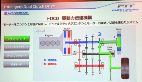 「i-DCD」のEVドライブモード