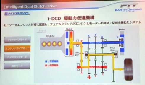 「i-DCD」のエンジンドライブモード