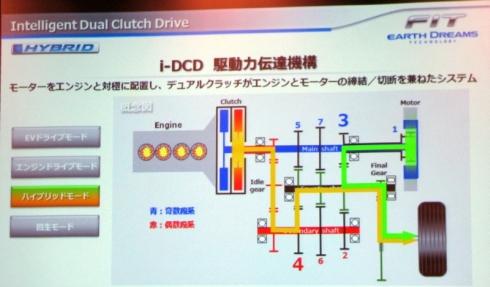 「i-DCD」のハイブリッドモード