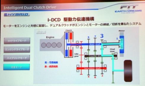 「i-DCD」の回生モード