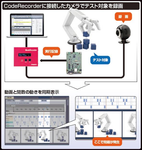 CodeRecorder