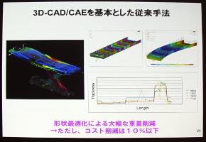 3DCAEによる手法