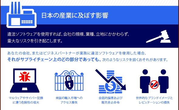 日本の産業に及ぼす影響