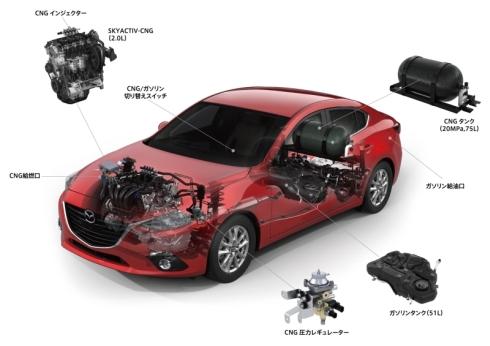 「Mazda3 SKYACTIV-CNGコンセプト」における「SKYACTIV-CNG」のシステム構成
