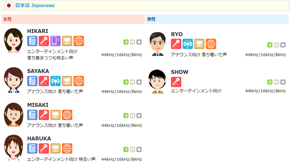 VoiceTextシリーズの日本語話者