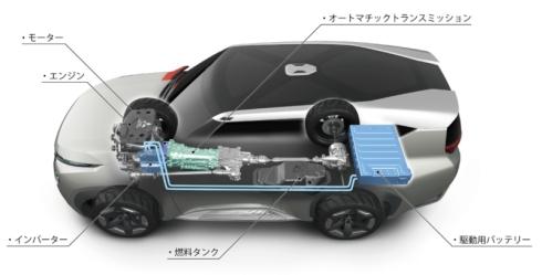 「MITSUBISHI Concept GC-PHEV」のPHEVシステムの構成