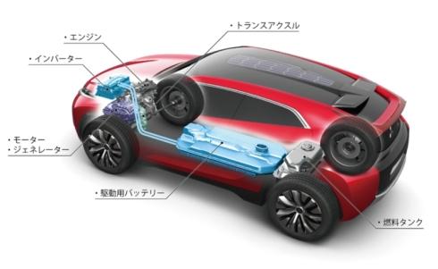 「MITSUBISHI Concept XR-PHEV」のPHEVシステムの構成