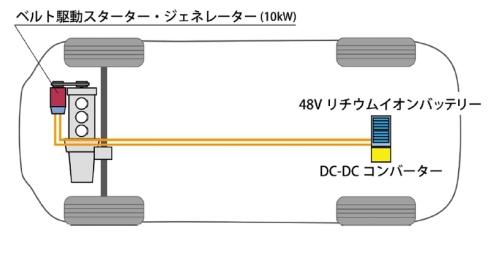 「MITSUBISHI Concept AR」のマイルドハイブリッドシステム