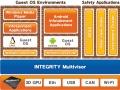 ADaCの仮想化OSテクノロジー