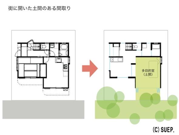 「半屋外」の土間を持つ住宅への更新モデル