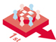 SNS上で、ワイワイ製品開発! 販売もサポート——クラウドソーシングサービスWemakeとは
