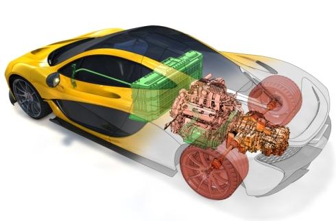 「McLaren P1」のハイブリッドシステムの構成