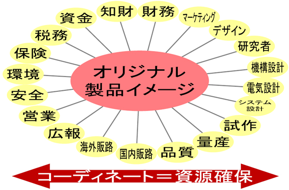 yk_enmonomicro04_02.jpg