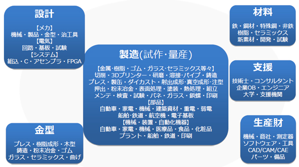 yk_enmonomicro04_05.jpg