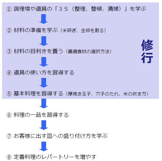 yk_jincomu03_01.jpg