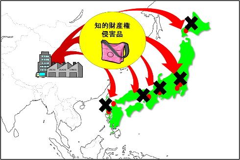 発想の転換を求められる日本――新興国から日本の技術を守る知的財産法 ...