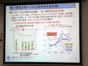 日系企業の世界生産