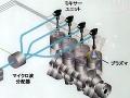 マイクロ波プラズマ燃焼システムの構成