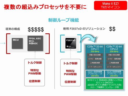 図3 外付けのFPGAやASICが不要に