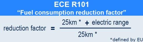 燃料消費量削減係数の計算式