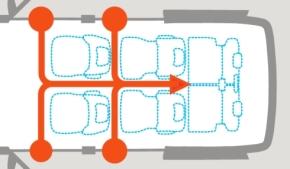 新型「ノア/ヴォクシー」や「ステップワゴン」における「センターウォークスルー」のイメージ