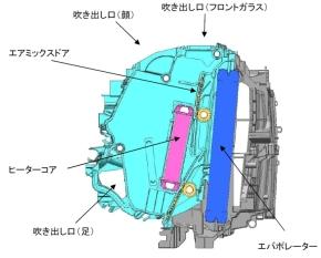 新型カーエアコンユニットの内部構造