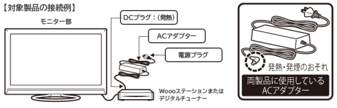 「Wooo UTシリーズ」で不具合のあったACアダプターの接続例と不具合箇所の説明図