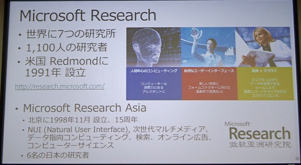 Microsoft Researchについて