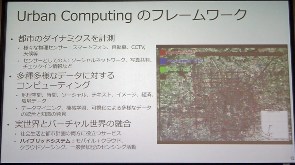 Urban Computingのフレームワーク