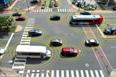 V2V通信技術の導入イメージ