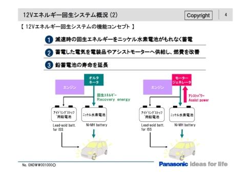 パナソニックの「12V エネルギー回生システム」の利用イメージ