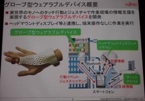 グローブ型ウェアラブルデバイスの概要