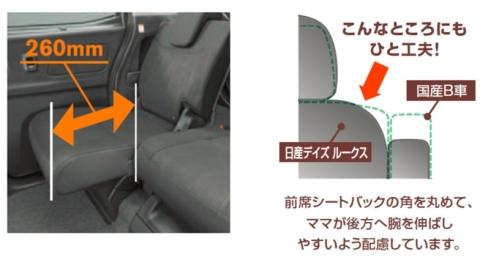 「デイズ ルークス」と「eKスペース」の後席スライド量(左)と前席シートバックの工夫