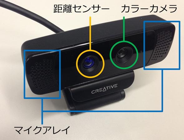 Creative Senz3Dのハードウェア仕様