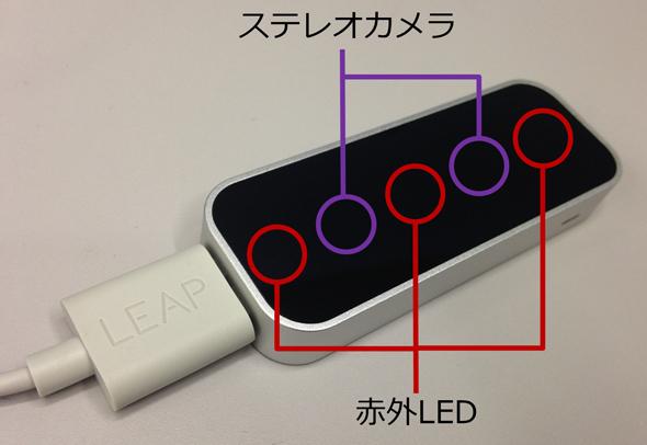 LEAP Motionのハードウェア仕様