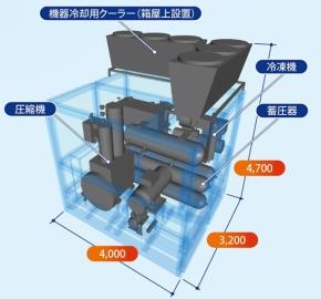 「HyAC mini」のイメージ図