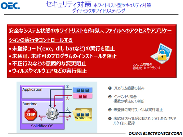 McAfee Embedded Controlの仕組み