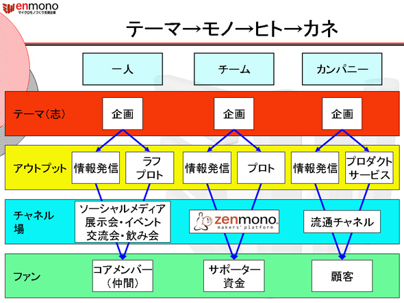 yk_enmonohito01_01.jpg