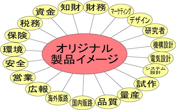yk_enmonohito01_02.jpg